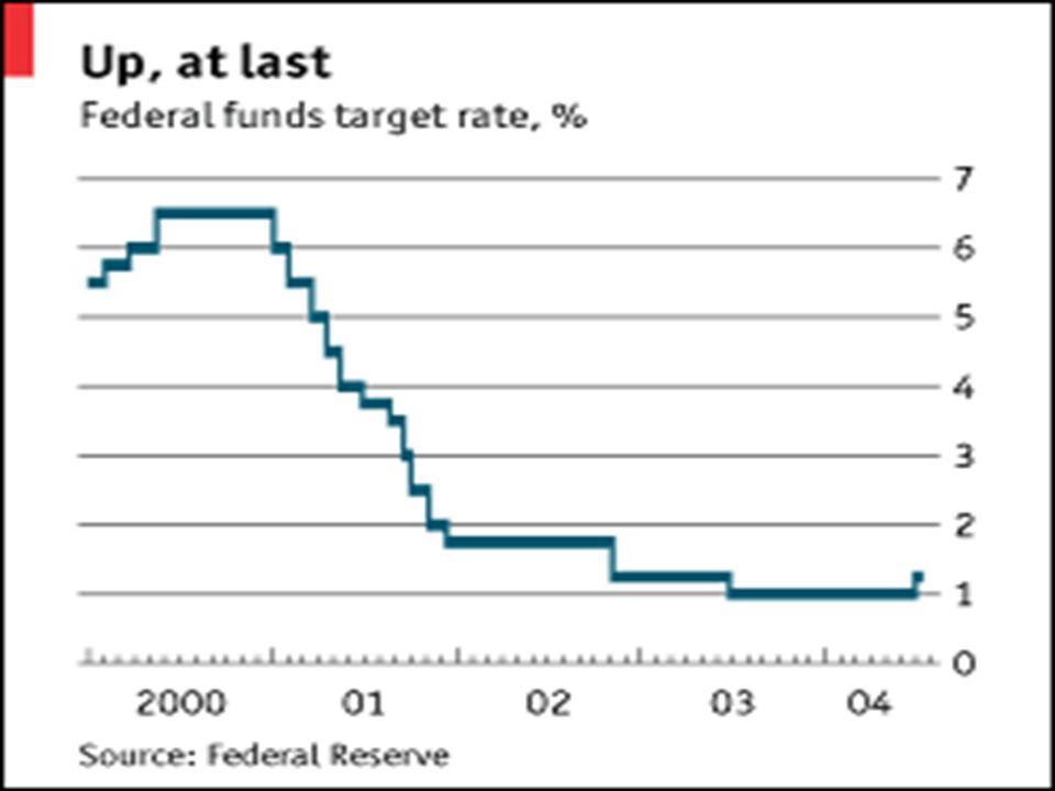 Příklad  Jaká je budoucí hodnota vašeho vkladu v bance, jestliže je úročen 3,5 % a úročení probíhá kontinuálně.