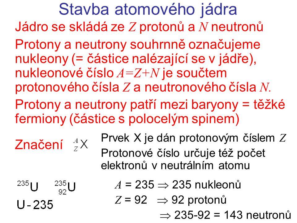 Stavba atomového jádra Jádro se skládá ze Z protonů a N neutronů Protony a neutrony souhrnně označujeme nukleony (= částice nalézající se v jádře), nukleonové číslo A=Z+N je součtem protonového čísla Z a neutronového čísla N.