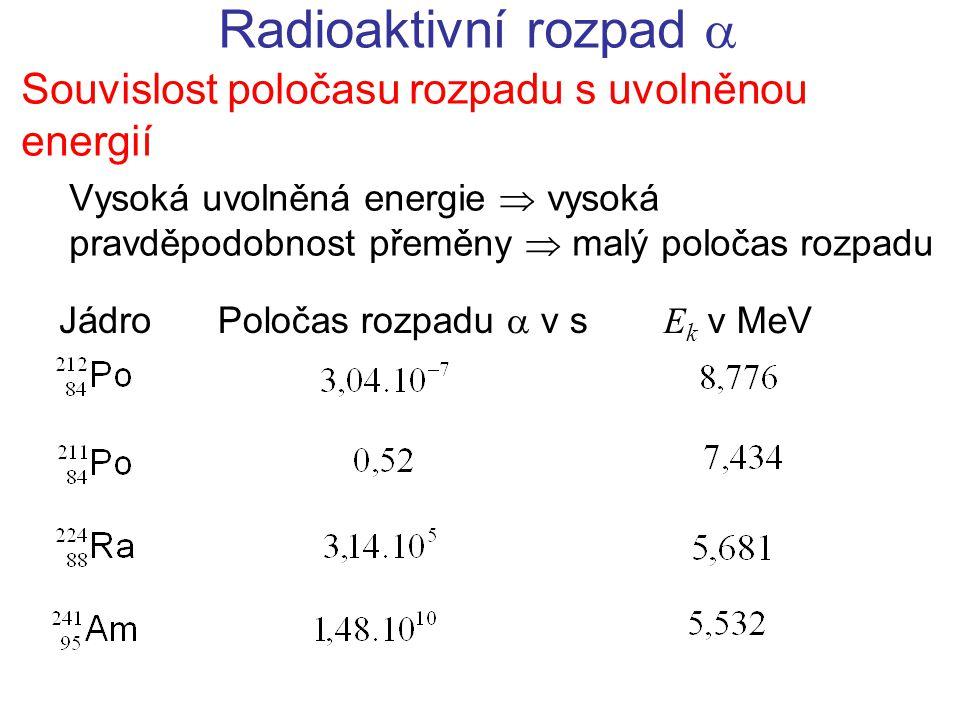 Radioaktivní rozpad  Souvislost poločasu rozpadu s uvolněnou energií Vysoká uvolněná energie  vysoká pravděpodobnost přeměny  malý poločas rozpadu Jádro Poločas rozpadu  v s E k v MeV