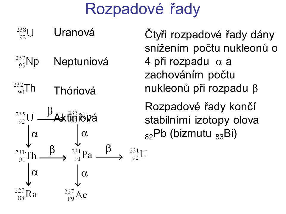 Rozpadové řady Aktiniová Uranová Neptuniová Thóriová     Čtyři rozpadové řady dány snížením počtu nukleonů o 4 při rozpadu  a zachováním počtu nukleonů při rozpadu  Rozpadové řady končí stabilními izotopy olova 82 Pb (bizmutu 83 Bi)