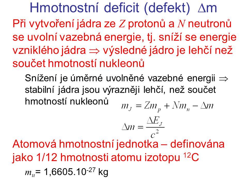 Hmotnostní deficit (defekt)  m Jak velká je jaderná vazebná energie v atomu izotopu 12 C.
