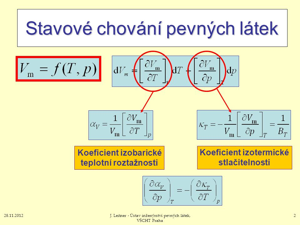 Literatura 1.1 Stavové chování, EOS  G.Grimvall: Thermophysical properties of materials, 2nd.