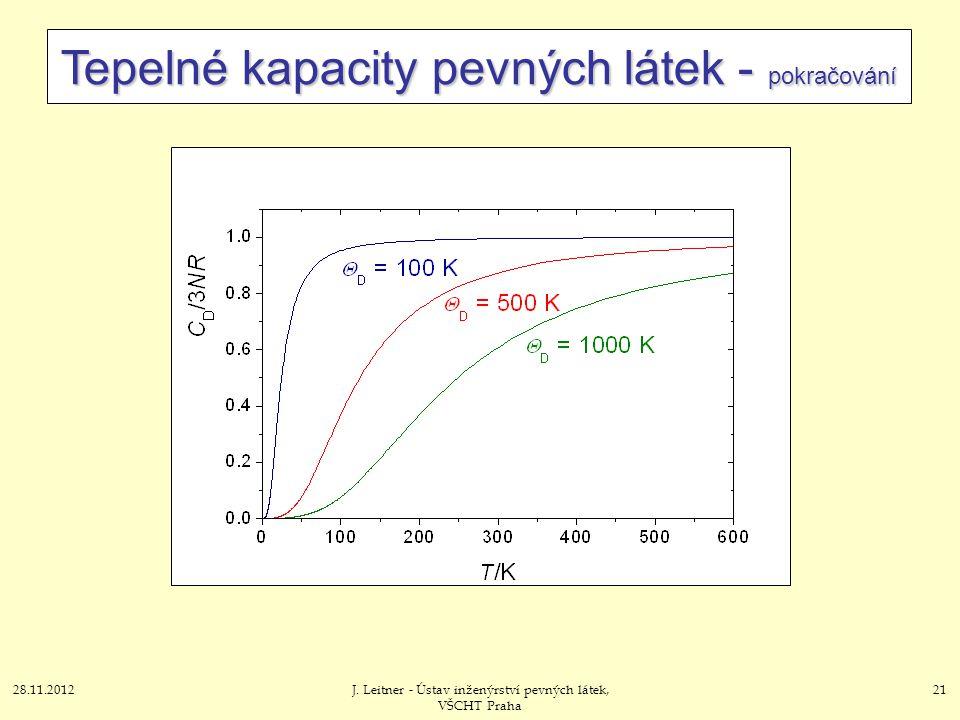 28.11.2012J. Leitner - Ústav inženýrství pevných látek, VŠCHT Praha 21 Tepelné kapacity pevných látek - pokračování