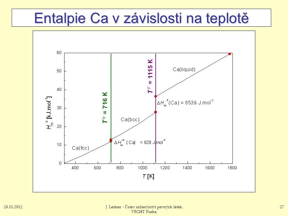 28.11.2012J. Leitner - Ústav inženýrství pevných látek, VŠCHT Praha 27 Entalpie Ca v závislosti na teplotě T tr = 716 K T F = 1115 K