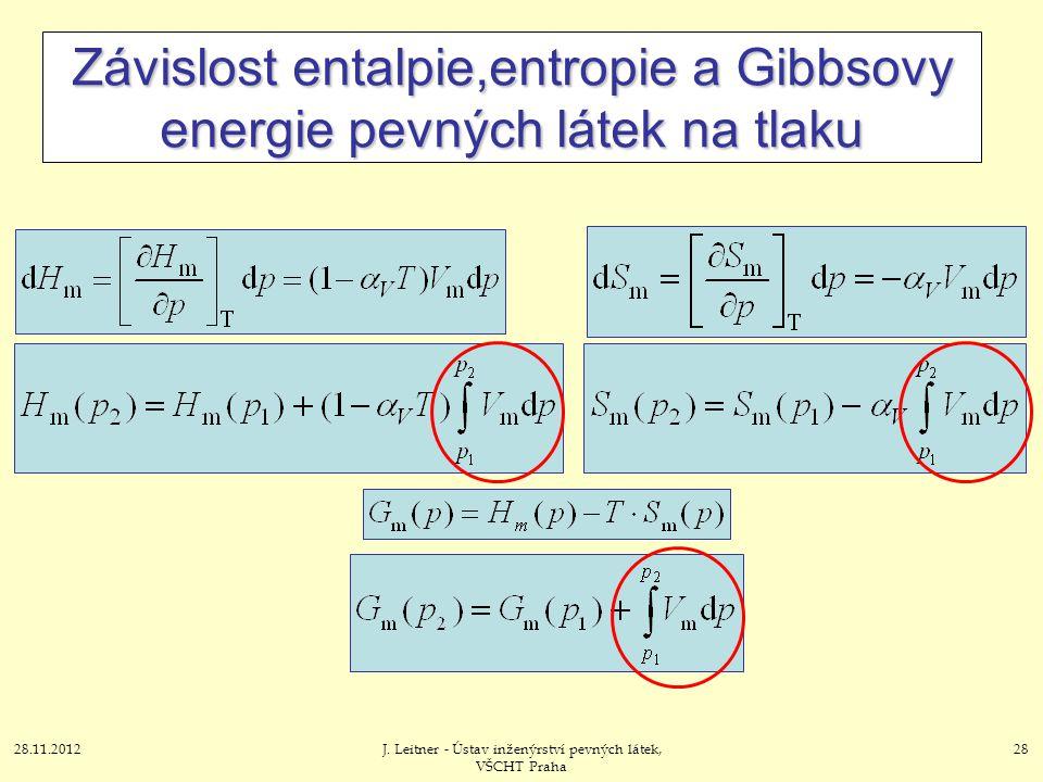28.11.2012J. Leitner - Ústav inženýrství pevných látek, VŠCHT Praha 28 Závislost entalpie,entropie a Gibbsovy energie pevných látek na tlaku