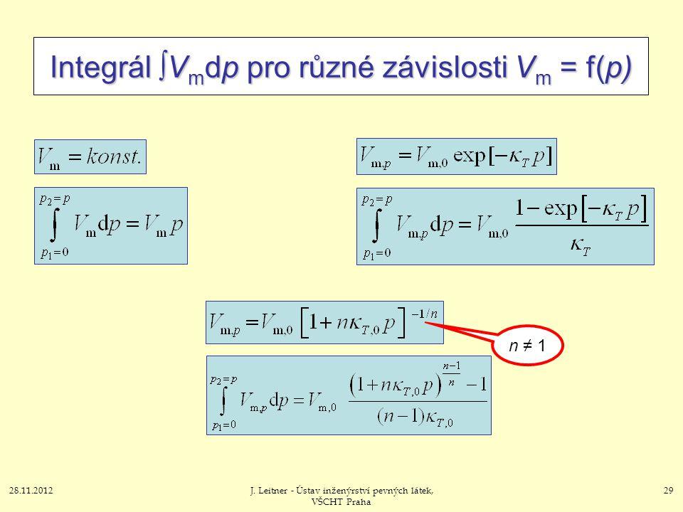 28.11.2012J. Leitner - Ústav inženýrství pevných látek, VŠCHT Praha 29 Integrál  V m dp pro různé závislosti V m = f(p) n ≠ 1
