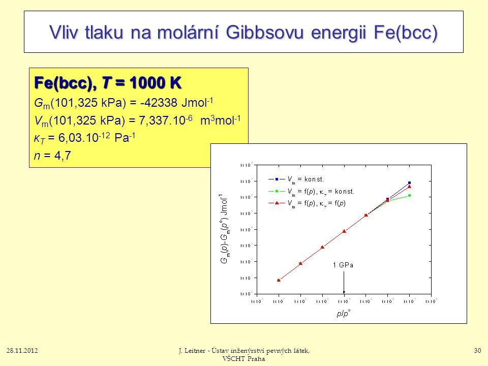 28.11.2012J. Leitner - Ústav inženýrství pevných látek, VŠCHT Praha 30 Vliv tlaku na molární Gibbsovu energii Fe(bcc) Fe(bcc), T = 1000 K G m (101,325