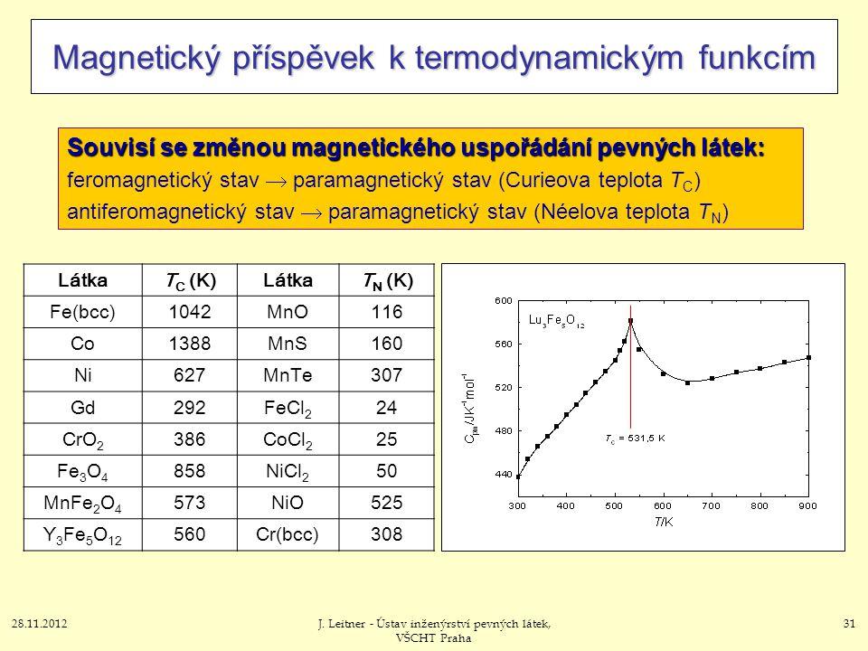 28.11.2012J. Leitner - Ústav inženýrství pevných látek, VŠCHT Praha 31 Magnetický příspěvek k termodynamickým funkcím Souvisí se změnou magnetického u