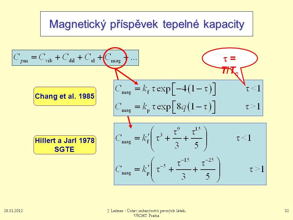 28.11.2012J. Leitner - Ústav inženýrství pevných látek, VŠCHT Praha 32 Magnetický příspěvek tepelné kapacity Chang et al. 1985 Hillert a Jarl 1978 SGT