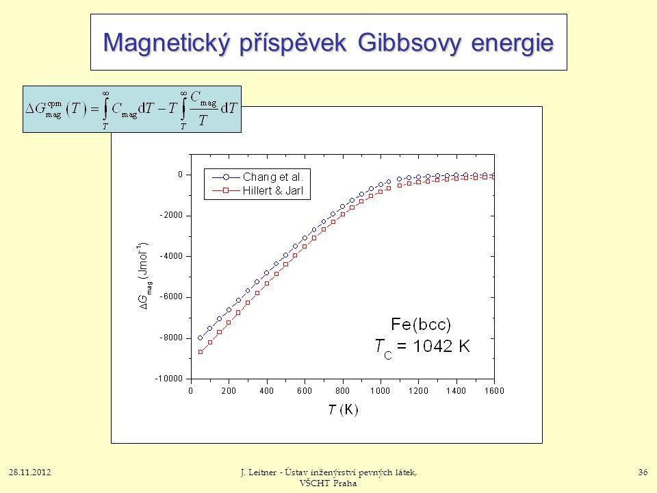 28.11.2012J. Leitner - Ústav inženýrství pevných látek, VŠCHT Praha 36 Magnetický příspěvek Gibbsovy energie