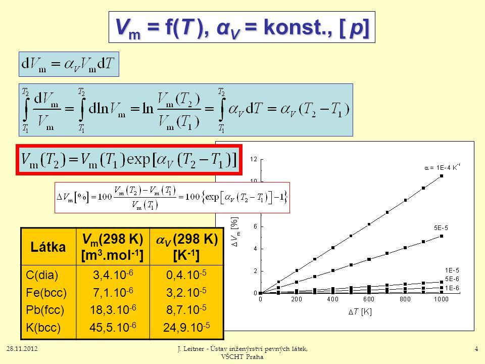 28.11.2012J. Leitner - Ústav inženýrství pevných látek, VŠCHT Praha 4 V m = f(T ), α V = konst., [ p] Látka V m (298 K) [m 3.mol -1 ]  V  (298 K) [K