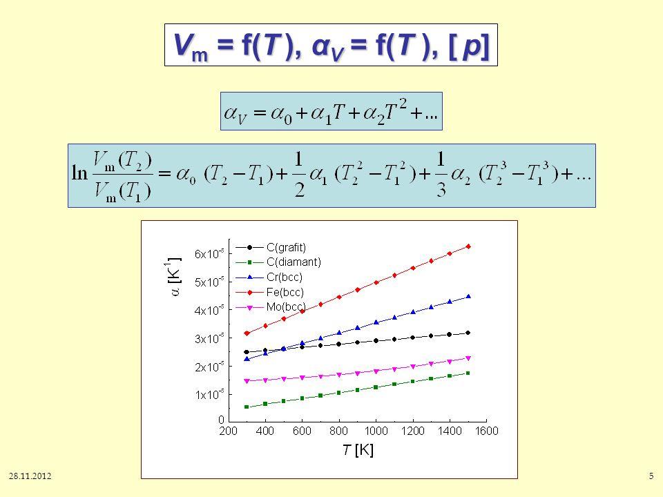 28.11.20125 V m = f(T ), α V = f(T ), [ p]