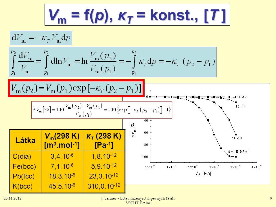 28.11.2012J. Leitner - Ústav inženýrství pevných látek, VŠCHT Praha 9 V m = f(p), κ T = konst., [T ] Látka V m (298 K) [m 3.mol -1 ] κ T  (298 K) [Pa
