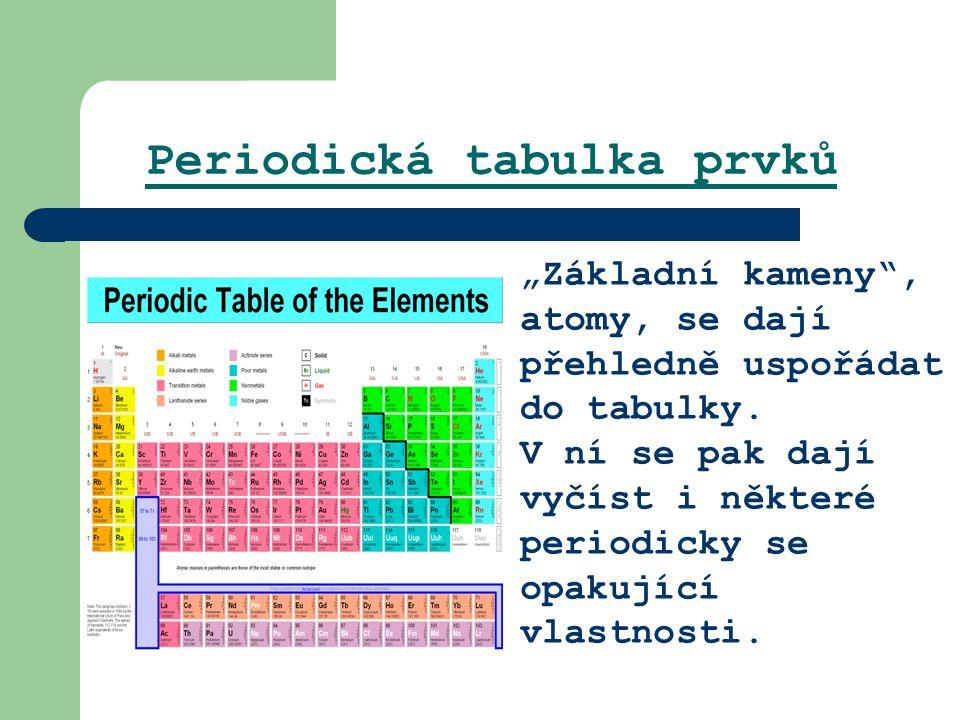"""Periodická tabulka prvků """"Základní kameny"""", atomy, se dají přehledně uspořádat do tabulky. V ní se pak dají vyčíst i některé periodicky se opakující v"""
