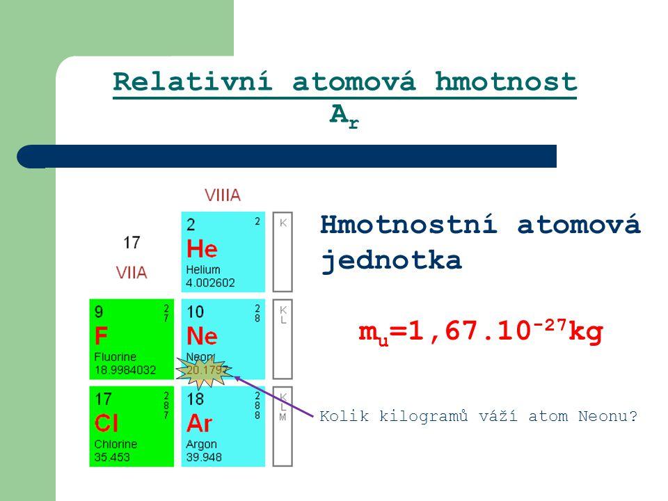Relativní atomová hmotnost A r Hmotnostní atomová jednotka m u =1,67.10 -27 kg Kolik kilogramů váží atom Neonu?