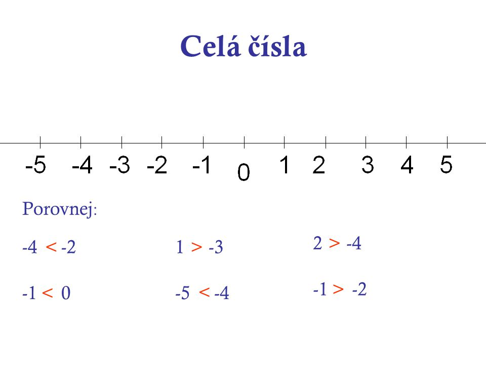 Celá č ísla Porovnej : -4 -2 -1 0 1 -3 -5 -4 2 -4 -1 -2 < < > < > >