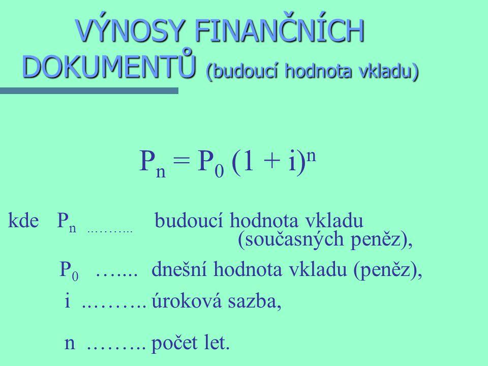 Výnos z držby za určité období (holding period yield) FP 1 FP 2 FP 3 FP m P m P c = ----- + ------- + ------- + … + ------- + -------- 1+i (1+i) 2 (1+i) 3 (1+i) m (1+i) m i …… výnos do doby splatnosti, P c …… tržní cena cenného papíru, m …… počet let, P m … cena, za kterou je cenný papír prodán, FP m ….