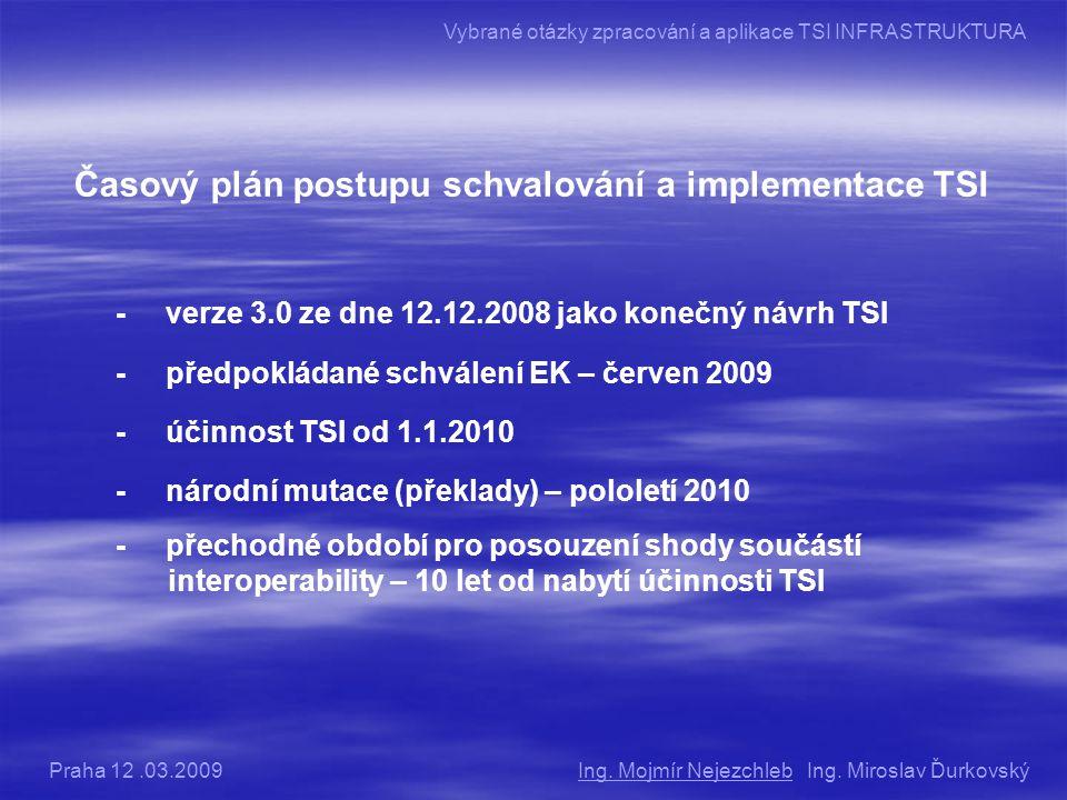 Časový plán postupu schvalování a implementace TSI - verze 3.0 ze dne 12.12.2008 jako konečný návrh TSI - předpokládané schválení EK – červen 2009 - účinnost TSI od 1.1.2010 - národní mutace (překlady) – pololetí 2010 - přechodné období pro posouzení shody součástí interoperability – 10 let od nabytí účinnosti TSI Ing.