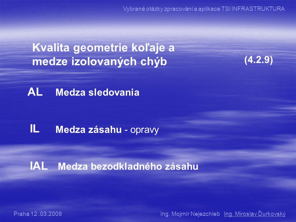 AL Medza sledovania Medza zásahu - opravy Medza bezodkladného zásahu IL IAL Kvalita geometrie koľaje a medze izolovaných chýb (4.2.9) Ing.