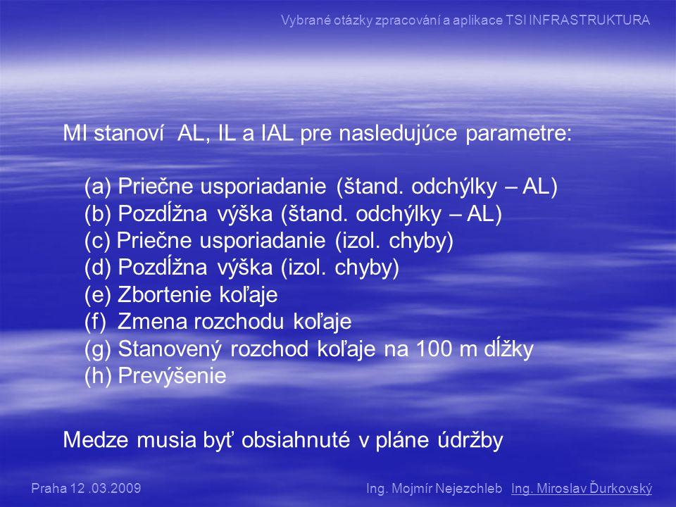 MI stanoví AL, IL a IAL pre nasledujúce parametre: (a) Priečne usporiadanie (štand.