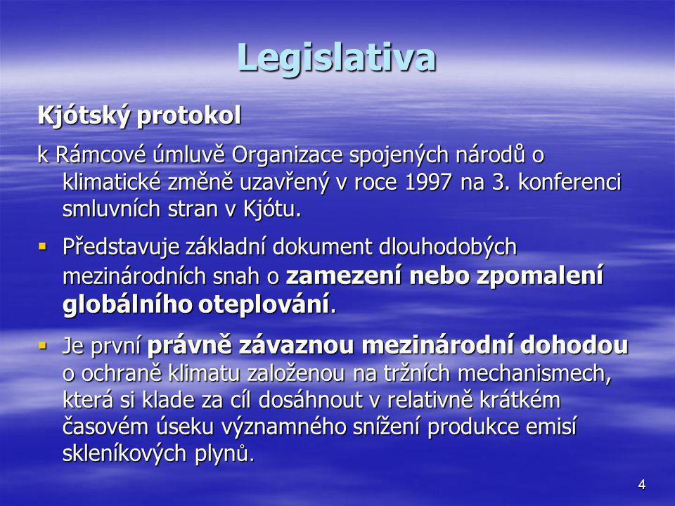 Legislativa Kjótský protokol k Rámcové úmluvě Organizace spojených národů o klimatické změně uzavřený v roce 1997 na 3. konferenci smluvních stran v K