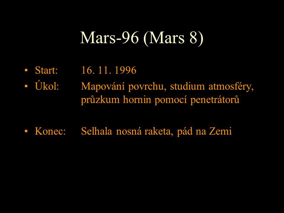 Mars-96 (Mars 8) Start: 16. 11. 1996 Úkol: Mapování povrchu, studium atmosféry, průzkum hornin pomocí penetrátorů Konec: Selhala nosná raketa, pád na