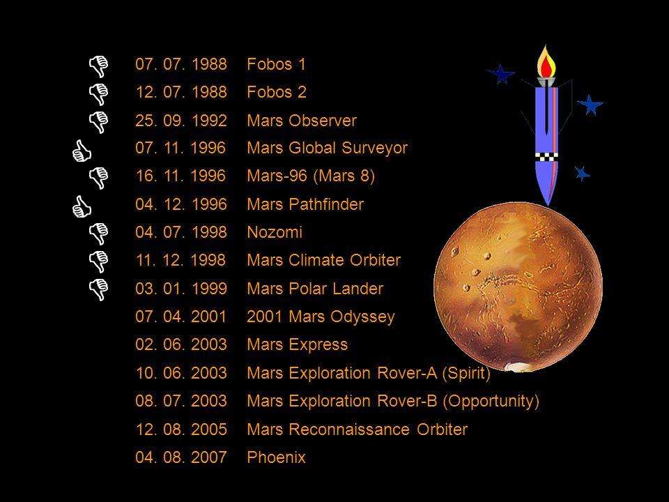07. 07. 1988Fobos 1 12. 07. 1988Fobos 2 25. 09. 1992Mars Observer 07. 11. 1996Mars Global Surveyor 16. 11. 1996Mars-96 (Mars 8) 04. 12. 1996Mars Pathf