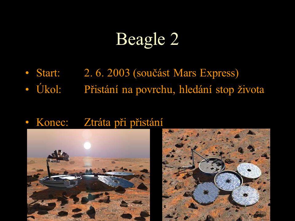 Beagle 2 Start: 2. 6. 2003 (součást Mars Express) Úkol: Přistání na povrchu, hledání stop života Konec: Ztráta při přistání