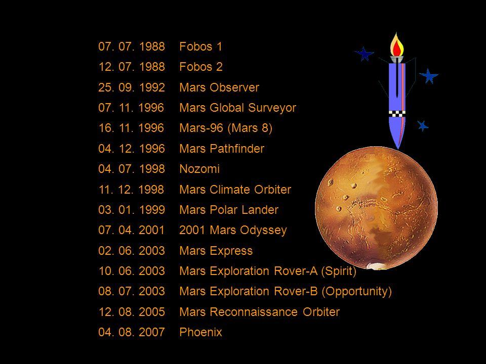 Fobos 1 Start: 7. 7. 1988 Úkol: Přistání na Fobosu Konec: Špatný povel ze Země (vybití akumulátorů)