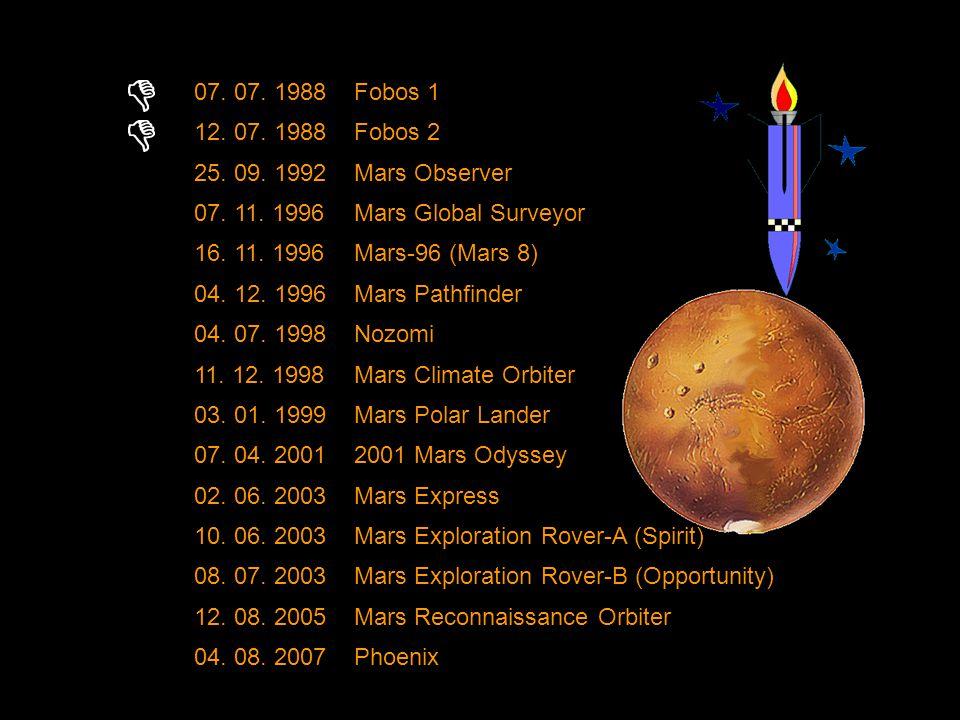 07.07. 1988Fobos 1 12. 07. 1988Fobos 2 25. 09. 1992Mars Observer 07.