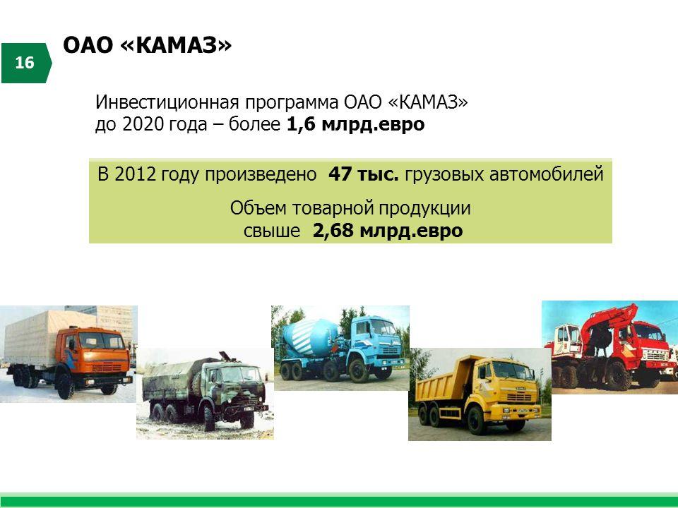 ОАО «КАМАЗ» В 2012 году произведено 47 тыс. грузовых автомобилей Объем товарной продукции свыше 2,68 млрд.евро Инвестиционная программа ОАО «КАМАЗ» до