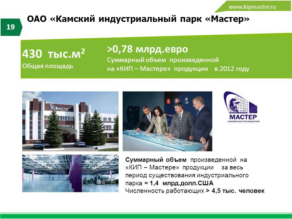 ОАО «Камский индустриальный парк «Мастер» 19 www.kipmaster.ru 430 тыс.м 2 Общая площадь >0,78 млрд.евро Суммарный объем произведенной на «КИП – Мастер