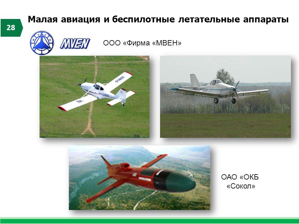 Малая авиация и беспилотные летательные аппараты 28 ОАО «ОКБ «Сокол» ООО «Фирма «МВЕН»