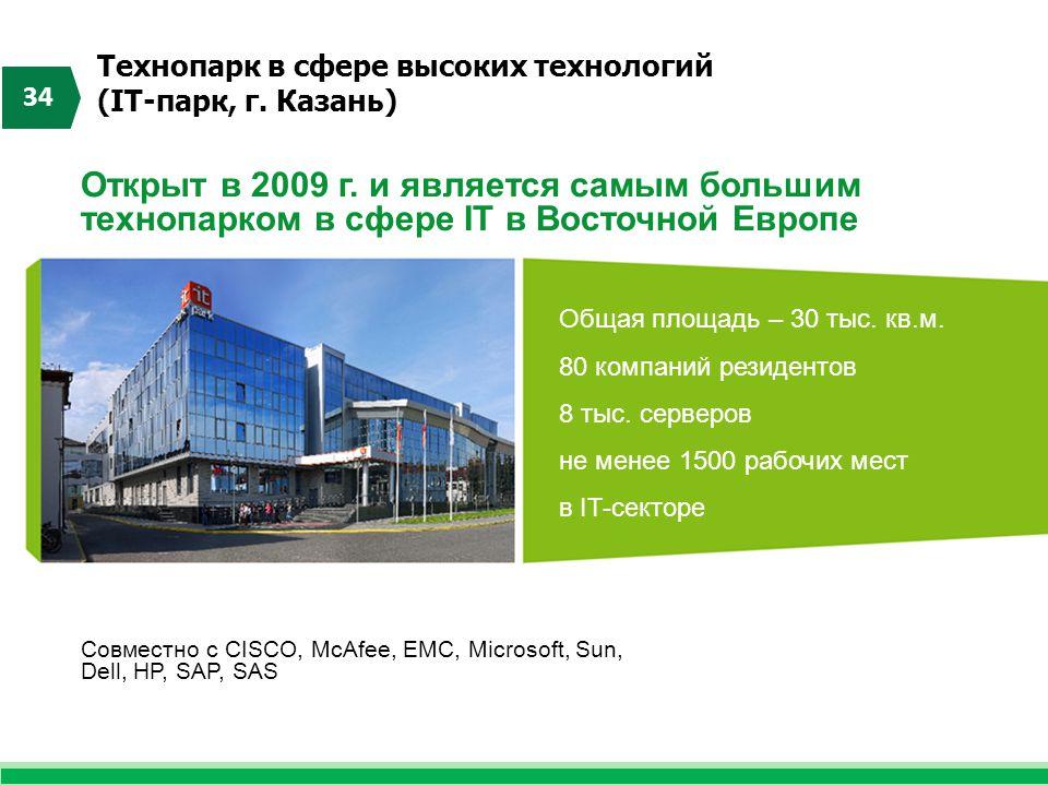 Технопарк в сфере высоких технологий (IT-парк, г. Казань) 34 Открыт в 2009 г. и является самым большим технопарком в сфере IT в Восточной Европе Совме