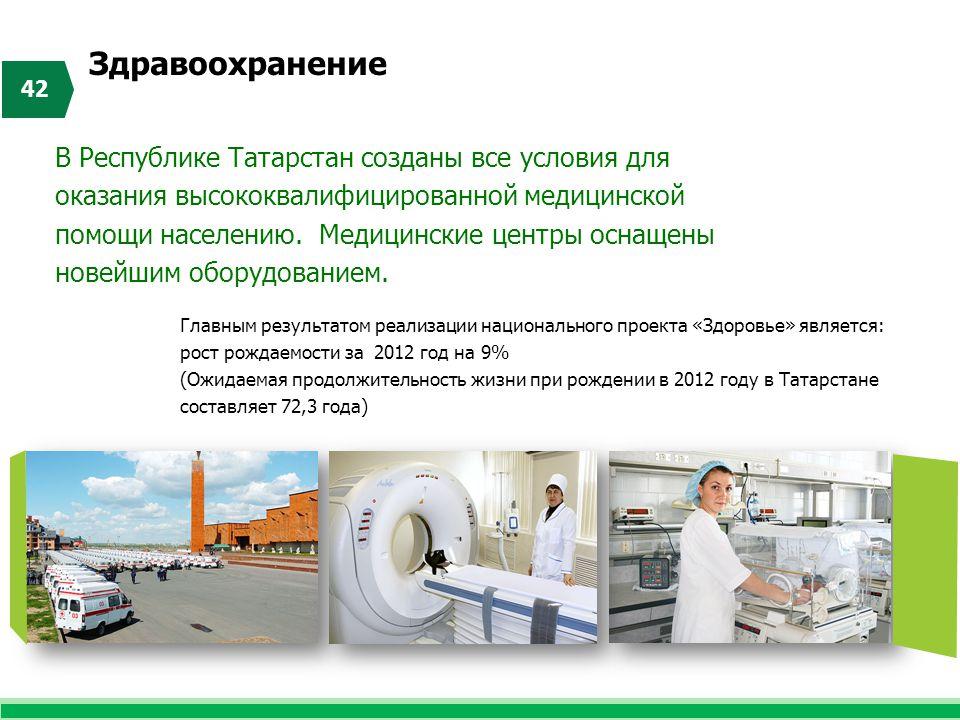 Здравоохранение 42 В Республике Татарстан созданы все условия для оказания высококвалифицированной медицинской помощи населению. Медицинские центры ос
