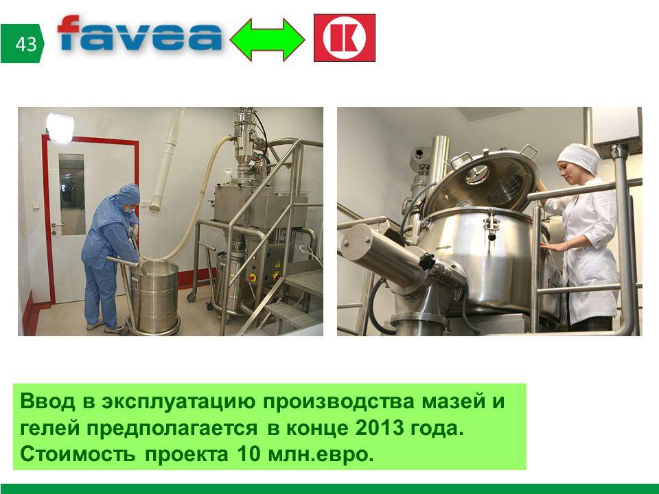 43 Ввод в эксплуатацию производства мазей и гелей предполагается в конце 2013 года. Стоимость проекта 10 млн.евро.