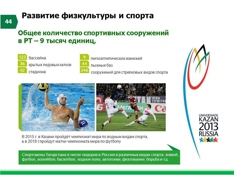 Развитие физкультуры и спорта 44 Общее количество спортивных сооружений в РТ – 9 тысяч единиц, В 2015 г. в Казани пройдёт чемпионат мира по водным вид