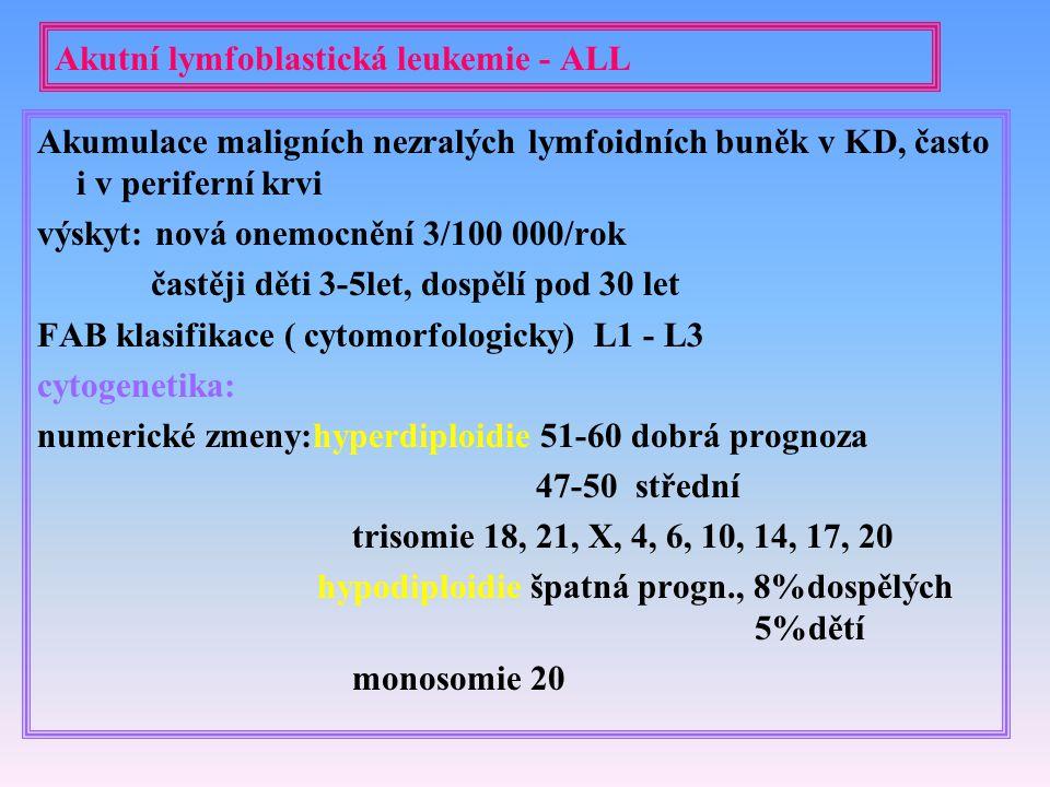 Akutní lymfoblastická leukemie - ALL Akumulace maligních nezralých lymfoidních buněk v KD, často i v periferní krvi výskyt: nová onemocnění 3/100 000/