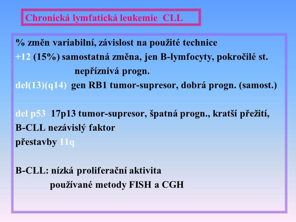 Chronická lymfatická leukemie CLL % změn variabilní, závislost na použité technice +12 (15%) samostatná změna, jen B-lymfocyty, pokročilé st. nepřízni