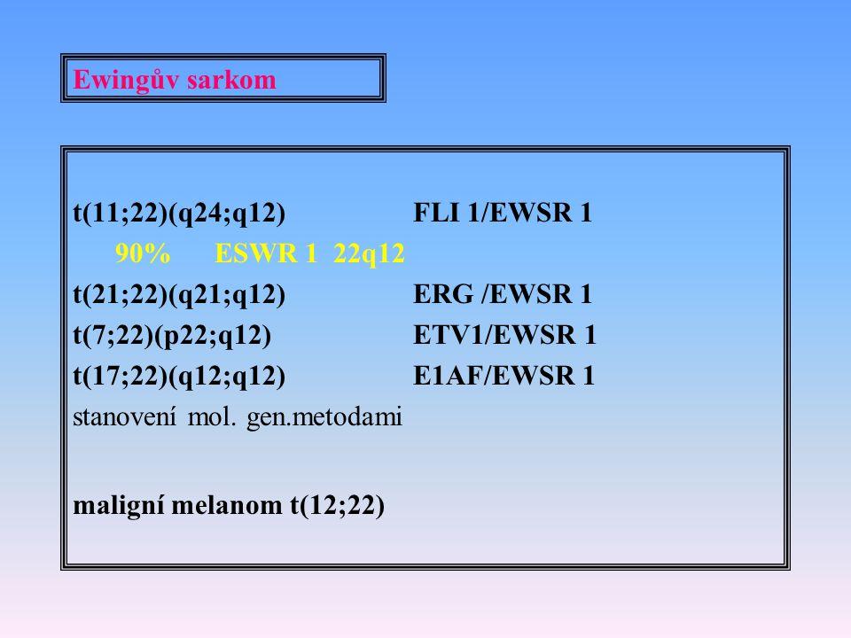 Ewingův sarkom t(11;22)(q24;q12)FLI 1/EWSR 1 90% ESWR 1 22q12 t(21;22)(q21;q12)ERG /EWSR 1 t(7;22)(p22;q12)ETV1/EWSR 1 t(17;22)(q12;q12)E1AF/EWSR 1 st