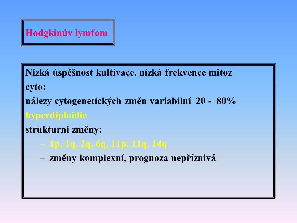 Hodgkinův lymfom Nízká úspěšnost kultivace, nízká frekvence mitoz cyto: nálezy cytogenetických změn variabilní 20 - 80% hyperdiploidie strukturní změn