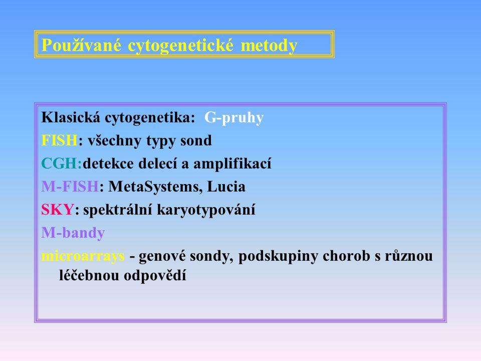 Používané cytogenetické metody Klasická cytogenetika: G-pruhy FISH: všechny typy sond CGH:detekce delecí a amplifikací M-FISH: MetaSystems, Lucia SKY: