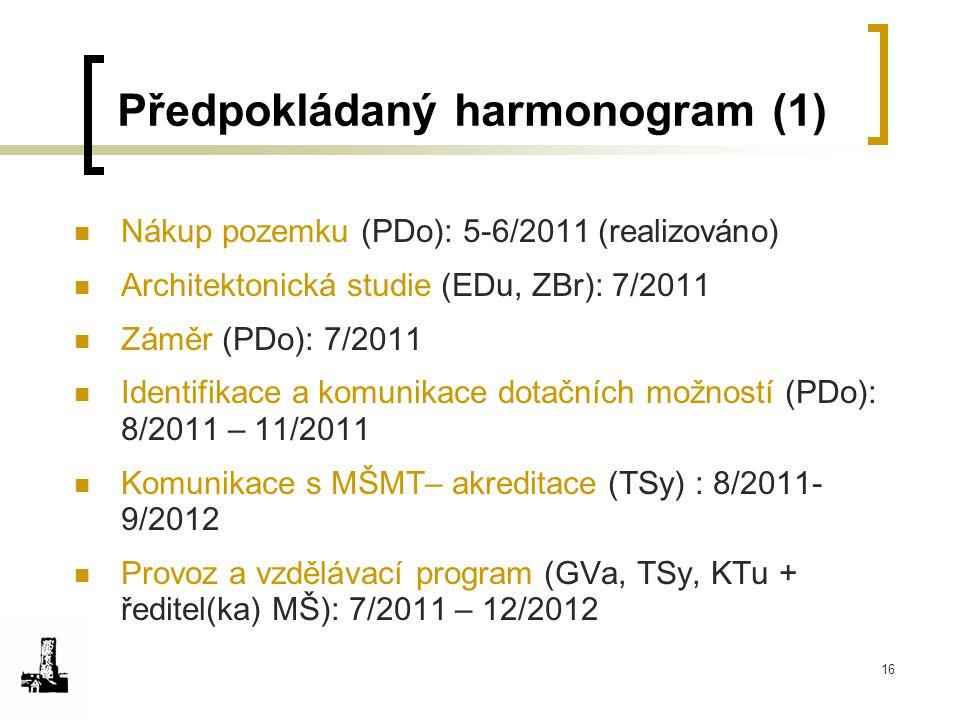 16 Předpokládaný harmonogram (1) Nákup pozemku (PDo): 5-6/2011 (realizováno) Architektonická studie (EDu, ZBr): 7/2011 Záměr (PDo): 7/2011 Identifikac