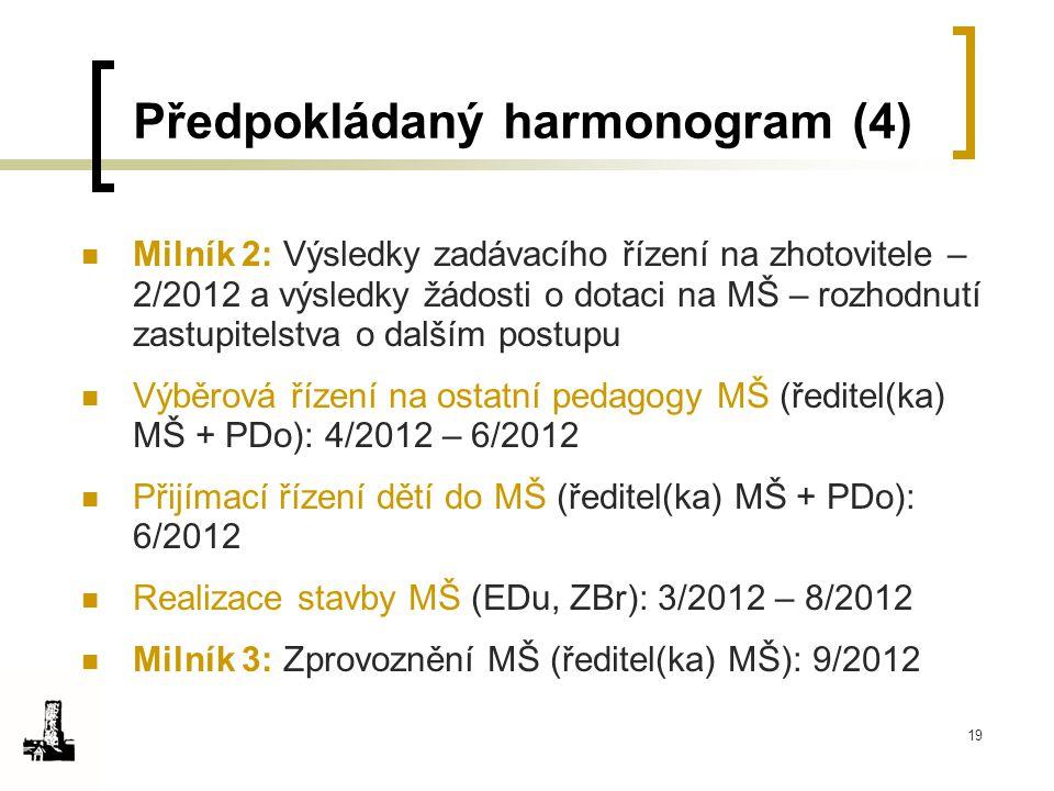 19 Předpokládaný harmonogram (4) Milník 2: Výsledky zadávacího řízení na zhotovitele – 2/2012 a výsledky žádosti o dotaci na MŠ – rozhodnutí zastupite