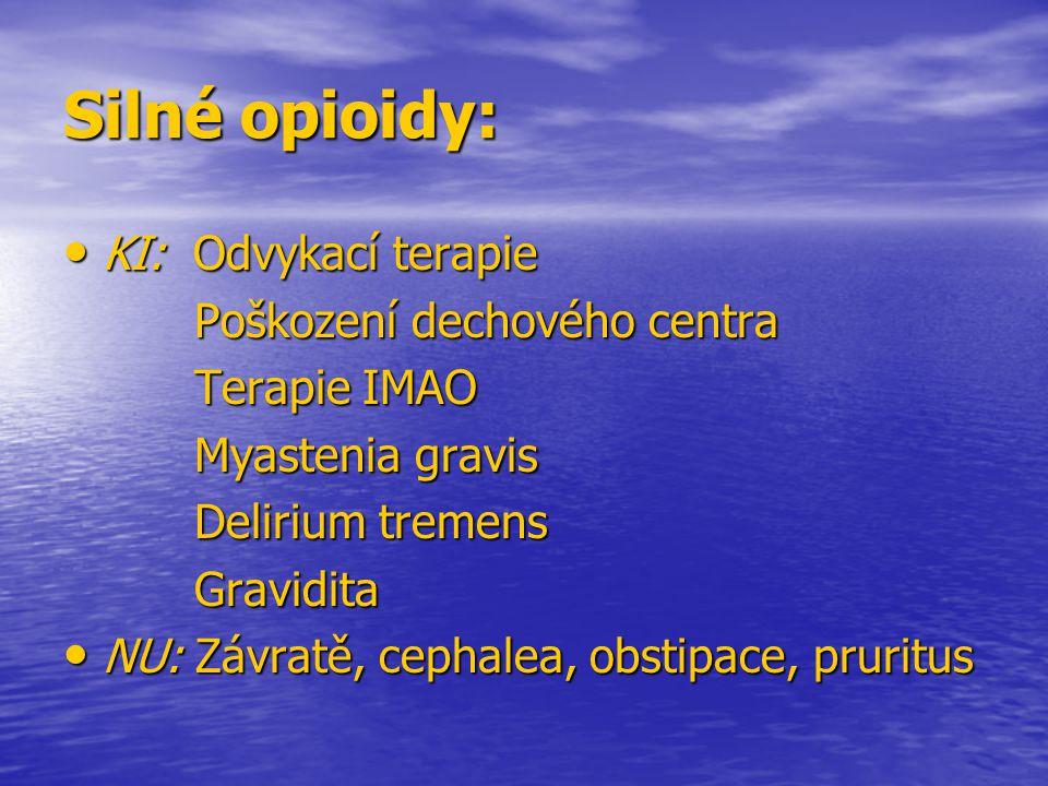 Silné opioidy: KI: Odvykací terapie KI: Odvykací terapie Poškození dechového centra Poškození dechového centra Terapie IMAO Terapie IMAO Myastenia gra