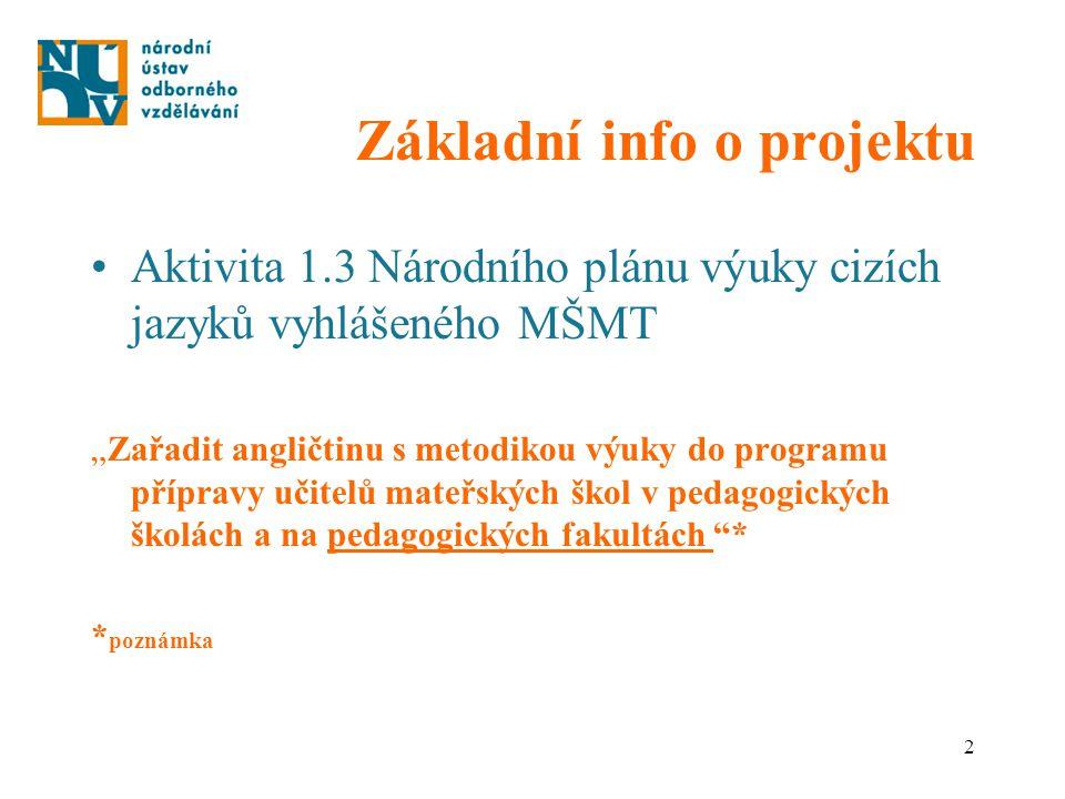 23 Vývoj řeči Napodobování je první metodou komunikace mezi dospělými a kojenci.