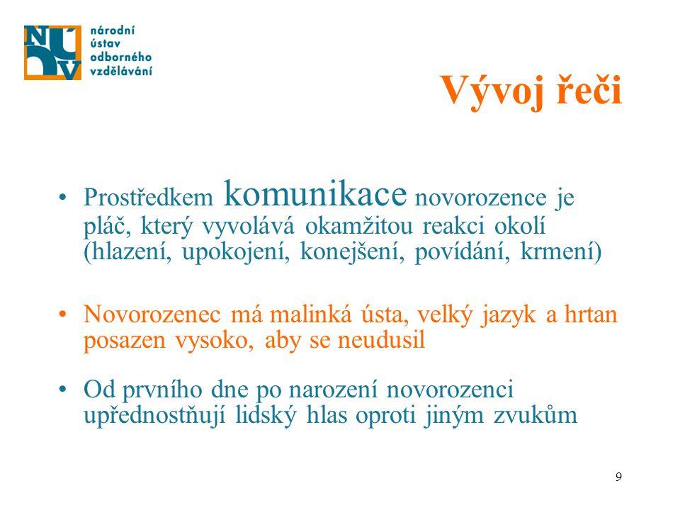 20 Vývoj řeči Co se stane, jsou-li mezi 6.-10.měsícem života děti vystaveny cizímu jazyku.
