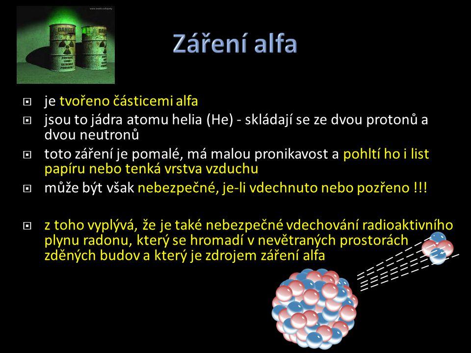  je tvořeno částicemi alfa  jsou to jádra atomu helia (He) - skládají se ze dvou protonů a dvou neutronů  toto záření je pomalé, má malou pronikavost a pohltí ho i list papíru nebo tenká vrstva vzduchu  může být však nebezpečné, je-li vdechnuto nebo pozřeno !!.