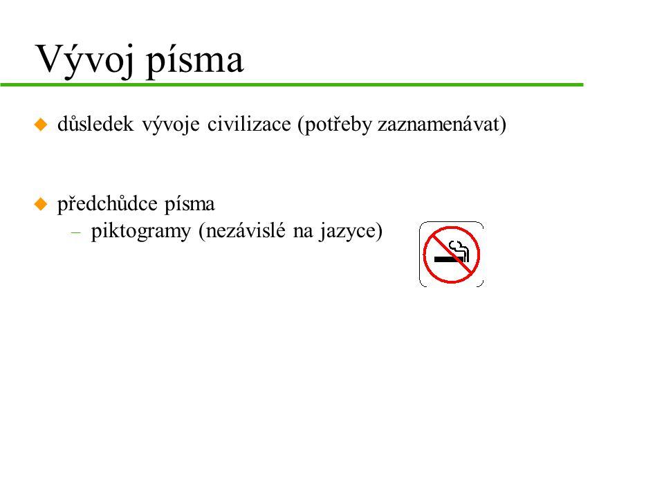 Vývoj písma u důsledek vývoje civilizace (potřeby zaznamenávat) u předchůdce písma – piktogramy (nezávislé na jazyce)