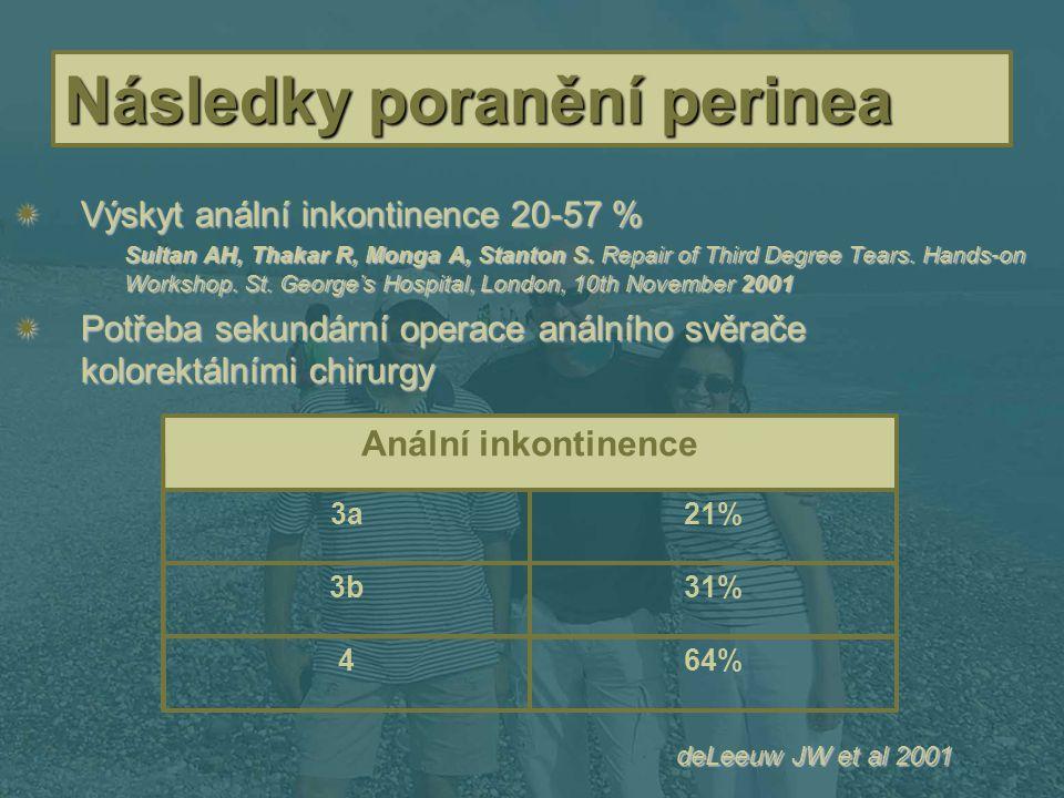 Následky poranění perinea  Výskyt anální inkontinence 20-57 % Sultan AH, Thakar R, Monga A, Stanton S. Repair of Third Degree Tears. Hands-on Worksho